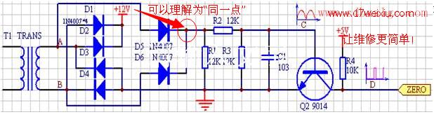 空调的电路控制系统是维修中的难点,如过零检测与风机调速电路。希望本文能用简单的表述把它讲明白,下面是收集的资料: 一、空调过零检测电路的电路原理图 1、过零检测电路如图: 过零检测就像给交流电把脉一样,来检测电流的脉博。过零检测电路能检测到交流电每个周期中电压为0的那两个时刻,也就是说,50HZ的交流电因为1秒钟有50个周期,而每个周期有两次过零点,所以过零检测电路在1秒钟之间能检测到100次过零点。 2、过零检测波形图 3、过零检测工作原理简介 首先: D5、D6电压取自变压器次级A、B两点(~1